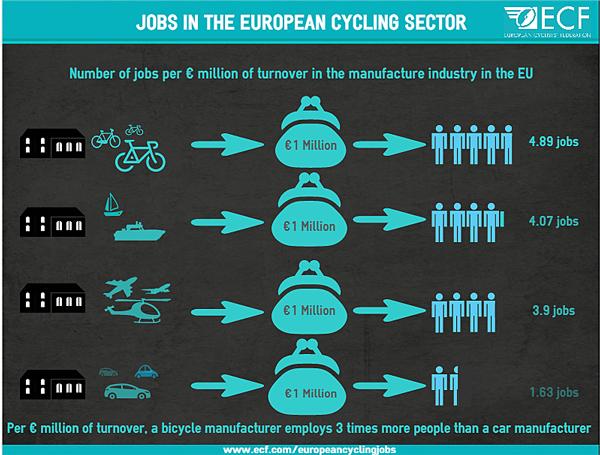 ECF-Jobs