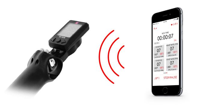 3T Eye Smart Monitor