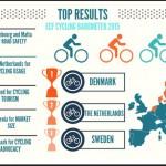 ECF-Cycling-Barometer-front