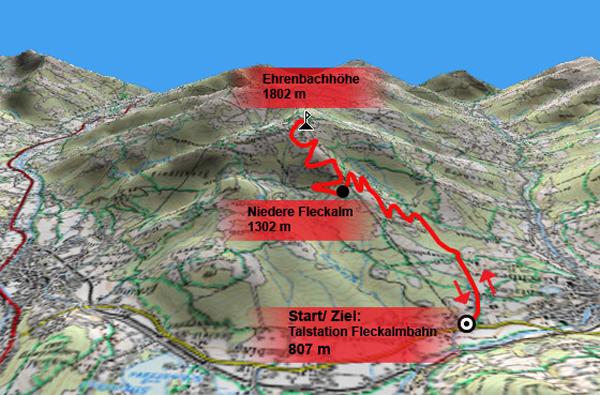 Fleckalm-Trail