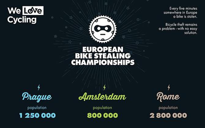 European Bike Stealing Championships