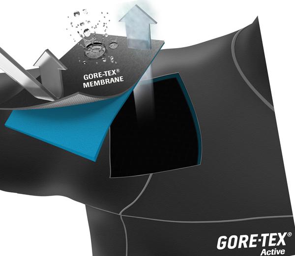 GoreTex-Active-Membrane-03