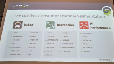 dahon-categories
