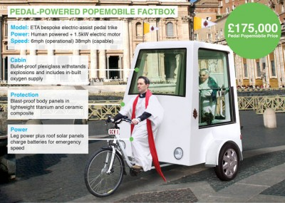 pedal-powered-Popemobile-Infographic-web